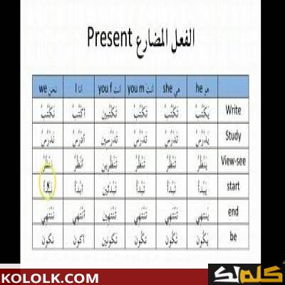معجم تصريف الأفعال العربية 12
