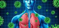 كيفيه العدوى بفيروس c