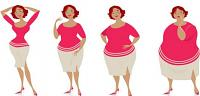 رجيم سريع لانقاص الوزن